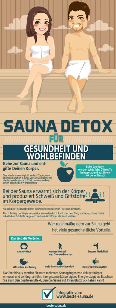 Infografik Sauna